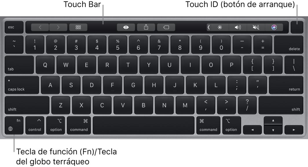 El teclado del MacBookPro con la TouchBar, TouchID (botón de encendido) y la tecla de función (Fn) en la esquina inferior izquierda.