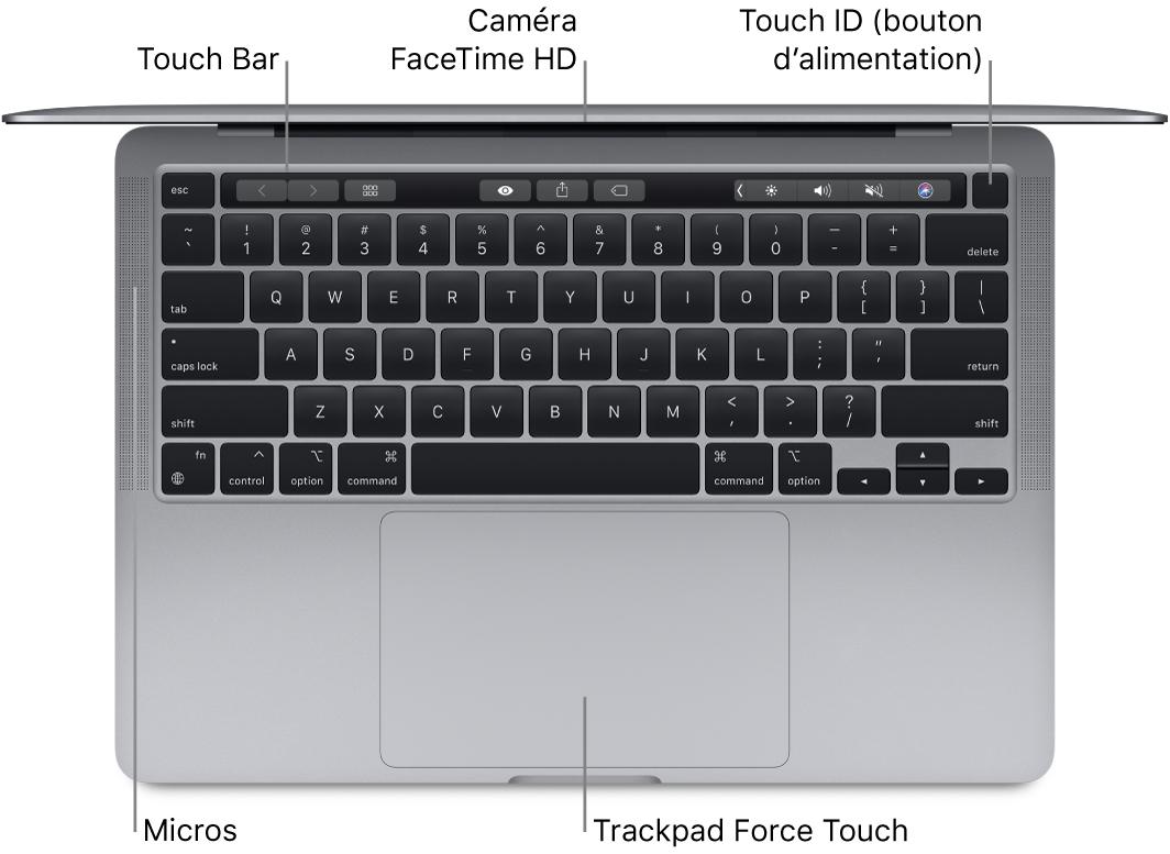 Vue en plongée d'un MacBookPro ouvert doté de la puce Apple M1, avec des légendes pour la TouchBar, la caméra FaceTimeHD, TouchID (bouton d'alimentation) et le trackpad ForceTouch.