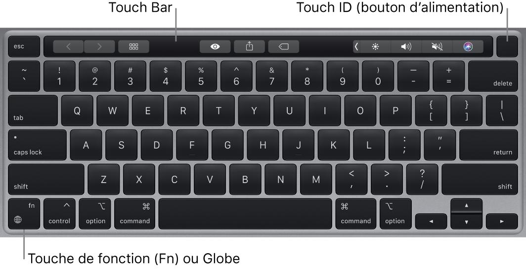 Clavier du MacBookPro affichant la TouchBar, TouchID (bouton d'alimentation), ainsi que la touche de fonction (Fn) dans le coin inférieur gauche.