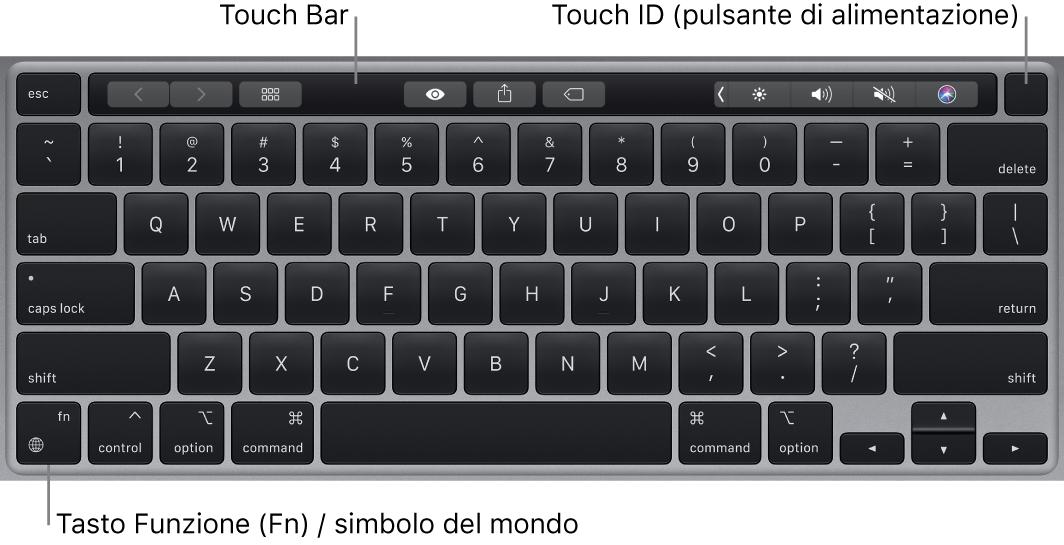 La tastiera di MacBookPro che mostra TouchBar, TouchID (pulsante di alimentazione) e il tasto di funzione (fn) nell'angolo in basso a sinistra.