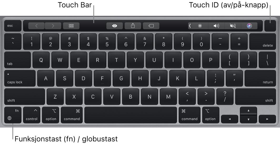 MacBook Pro-tastatur med TouchBar, TouchID (av/på-knappen) og funksjonstasten (Fn) nede i venstre hjørne.