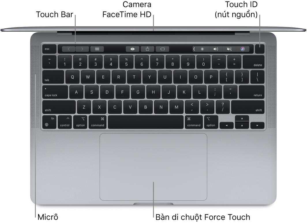 Một MacBook Pro có chip M1 của Apple đang mở, nhìn từ trên xuống, với các chỉ thị đến TouchBar, camera FaceTime HD, TouchID (nút nguồn) và bàn di chuột Force Touch.