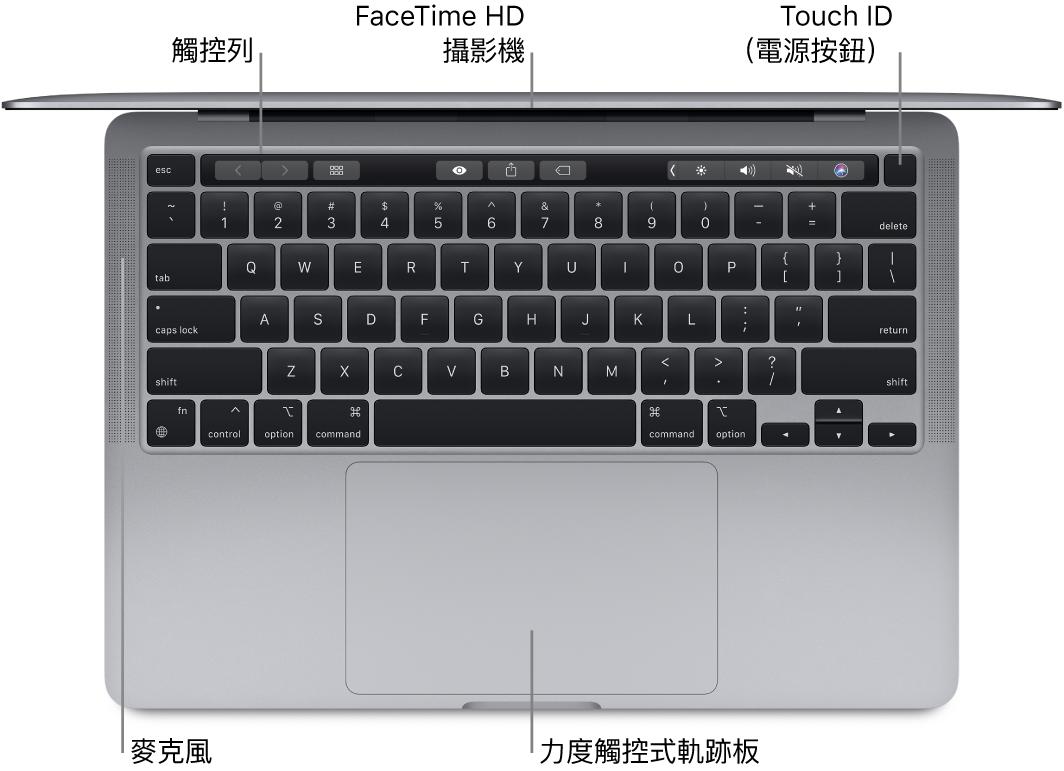 向下俯瞰打開的配備 Apple M1 晶片之 MacBook Pro,顯示觸控列、FaceTime HD 攝影機、TouchID(電源按鈕)和力度觸控軌跡板的說明框。