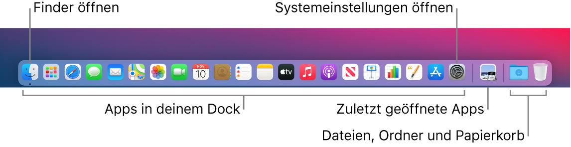 Das Dock mit Finder, Systemeinstellungen und der Linie im Dock, die Apps von Dateien und Ordner abtrennt