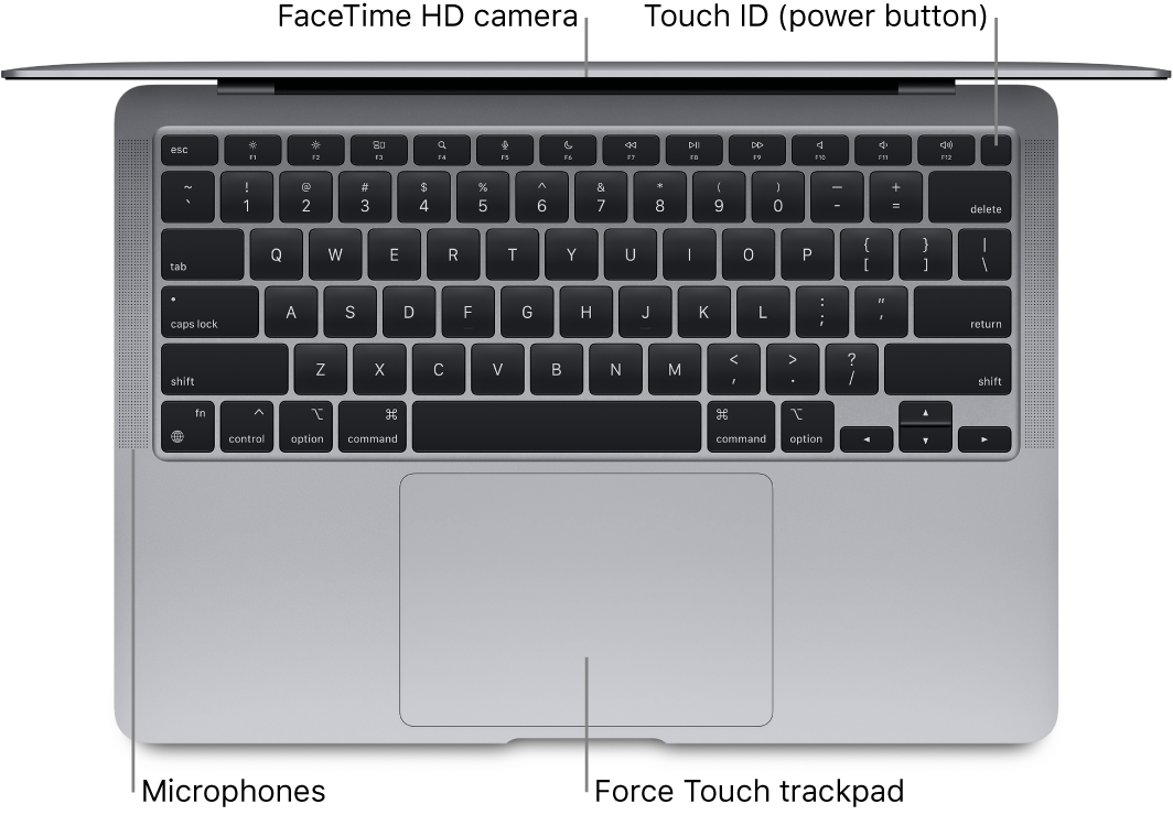 Looking down on an open MacBook Air, with callouts to the TouchBar, the FaceTime HD camera, TouchID (power button), the microphones, and the Force Touch trackpad.