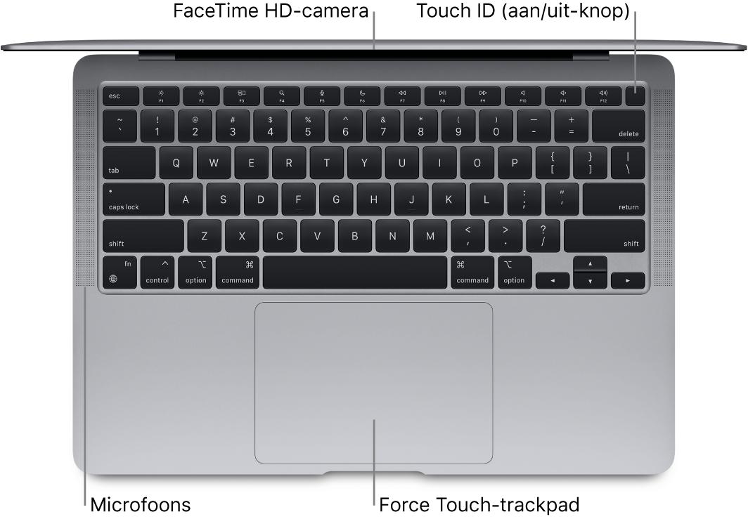 Bovenaanzicht van een geopende MacBookAir, met bijschriften voor de TouchBar, de FaceTimeHD-camera, TouchID (aan/uit-knop), de microfoons en het ForceTouch-trackpad.