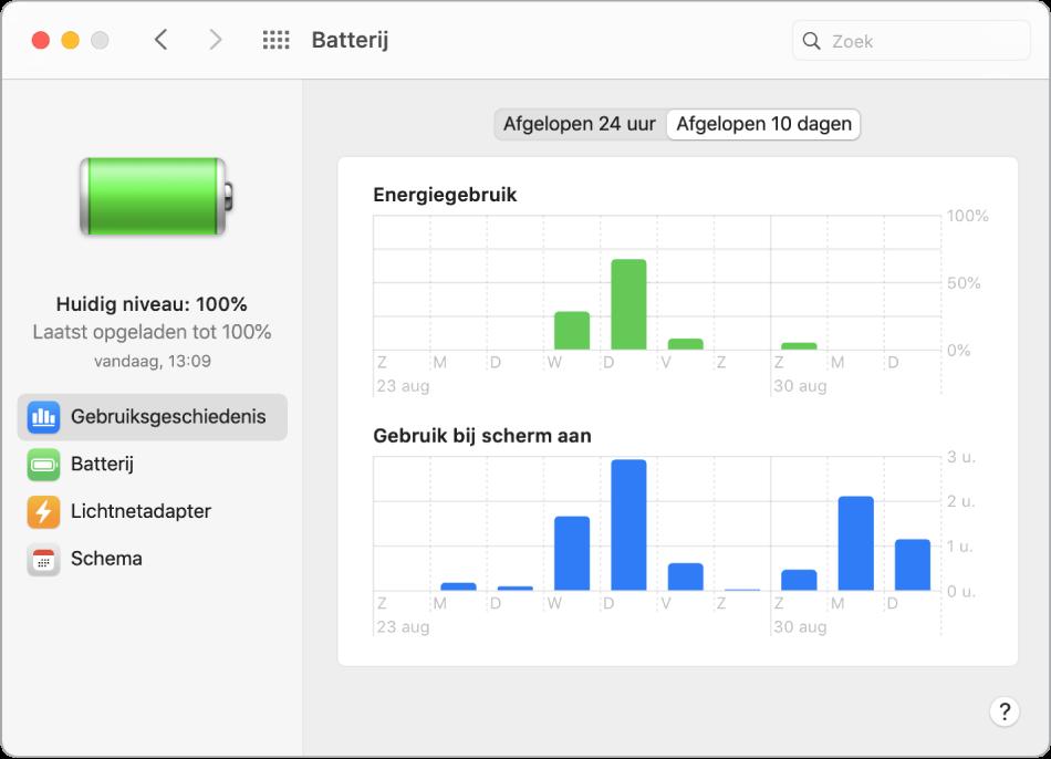 Het venster 'Gebruiksgeschiedenis' in het paneel 'Batterij' waarbij 'Afgelopen 10dagen' is geselecteerd.