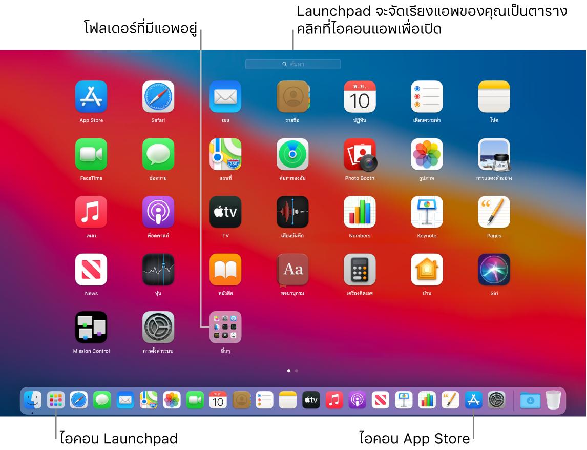 หน้าจอ Mac ที่เปิด Launchpad อยู่ แสดงโฟลเดอร์ของแอพใน Launchpad และไอคอน Launchpad และไอคอน App Store บน Dock