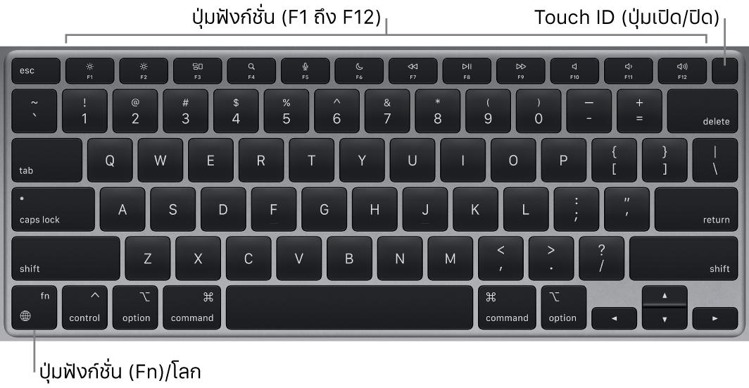 แป้นพิมพ์ MacBook Air ที่แสดงแถวของปุ่มฟังก์ชั่น, ปุ่ม Touch ID เปิด/ปิดตลอดแนวด้านบนสุด และปุ่ม Function (Fn) ตรงมุมซ้ายล่าง