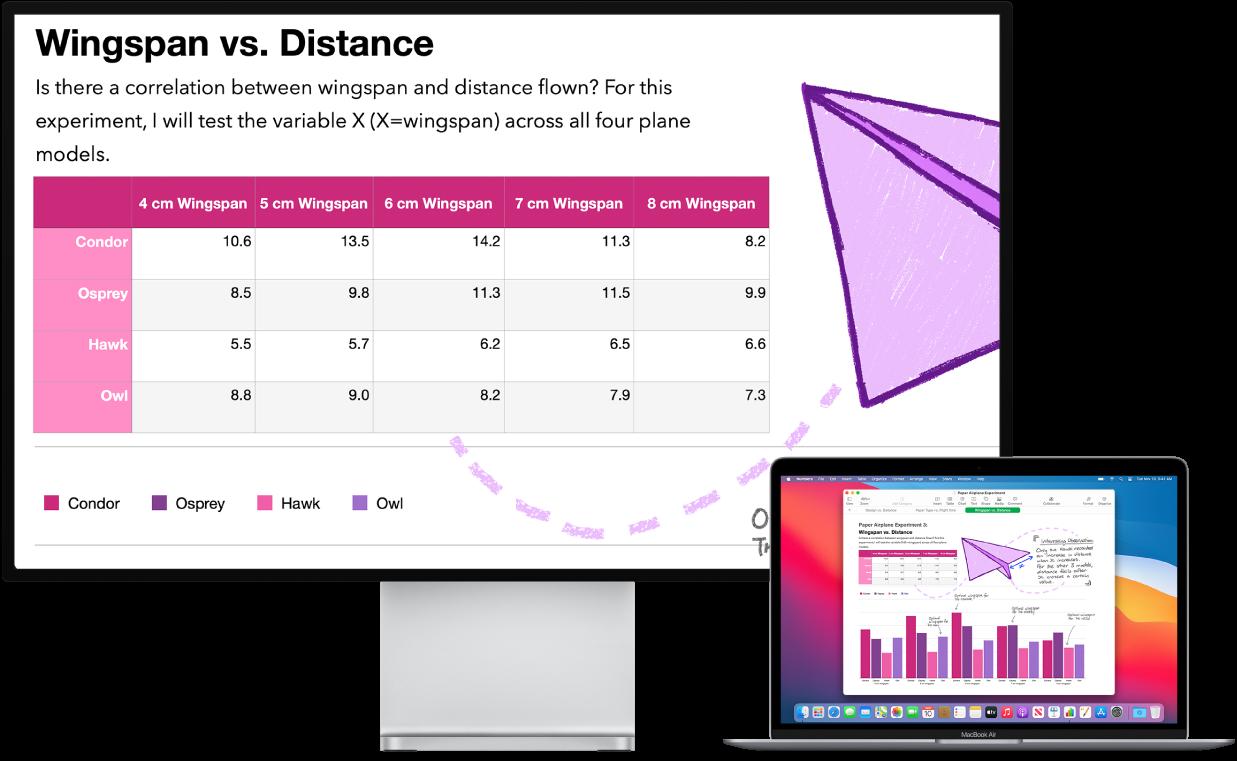 Дисплей масштабування в дії на екрані робочого стола, тоді як на MacBookAir розмір екрана залишається без змін.