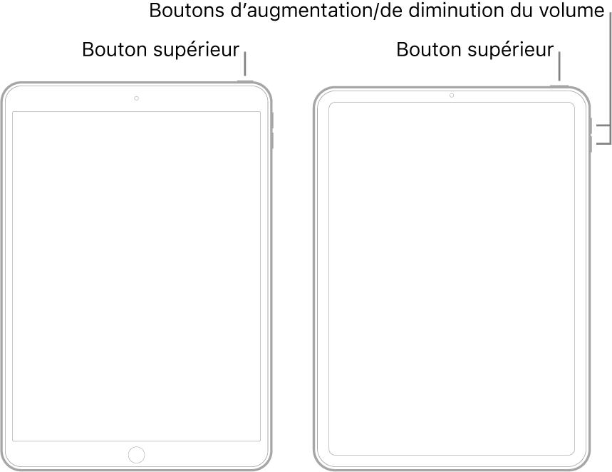 Illustrations de deux modèles différents d'iPad avec l'écran orienté vers le haut. L'illustration de gauche présente un modèle doté d'un bouton principal en bas de l'appareil et d'un bouton supérieur sur le bord supérieur droit de l'appareil. L'illustration de droite présente un modèle dépourvu de bouton principal. Sur ce dernier, les boutons d'augmentation et de diminution du volume sont présents sur le bord droit de l'appareil, près du haut, et un bouton supérieur est présent sur le bord supérieur droit de l'appareil.