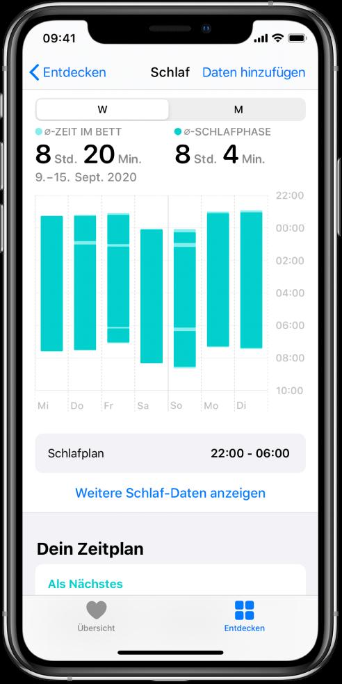 """Der Bildschirm """"Schlaf"""" mit Schlafanalysedaten für eine Woche, einschließlich der durchschnittlich im Bett verbrachten Zeit, der durchschnittlichen Schlafdauer und einem Diagramm der täglich im Bett verbrachten Zeit und der täglichen Schlafdauer."""