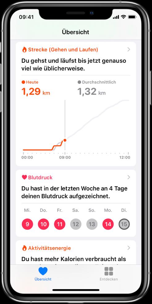 Ein Übersichtsbildschirm mit Highlights wie der am aktuellen Tag durch Gehen und Laufen zurückgelegten Strecke und der Anzahl der Tage in der vergangenen Woche, an dem der Blutdruck erfasst wurde.