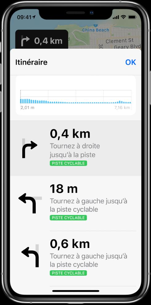 Une liste d'instructions concernant les virages d'un itinéraire pour un trajet à vélo.