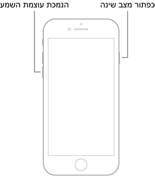 איור של iPhone 7 עם מסך הפונה כלפי מעלה. כפתור הנמכת עוצמת הקול מופיע בצדו השמאלי של המכשיר, וכפתור השינה/יציאה משינה מופיע מצד ימין.