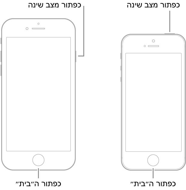 איורים של שני דגמי iPhone שבכולם המסך כלפי מעלה. בשני המכשירים, כפתור ה״בית״ נמצא בחלקו התחתון של המכשיר. בדגם הימני, כפתור השינה/יציאה משינה נמצא בצד ימין של המכשיר למעלה, ובדגם השמאלי, כפתור השינה/יציאה משינה נמצא בחלקו העליון של המכשיר, קרוב יותר לקצה הימני.