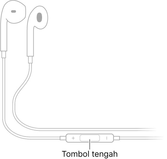 EarPods Apple; tombol tengah ada di kabel yang mengarah ke earpiece untuk telinga kanan.