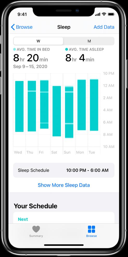 Апта үшін деректерді, соның ішінде төсектегі орташа уақытты, ұйқыдағы орташа уақытты және күнделікті төсектегі және ұйқыдағы уақыт диаграммасын көрсетіп тұрған Sleep экраны.