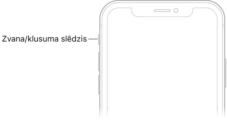 iPhone tālruņa augšdaļa ar remarku, kas norāda uz zvana/klusuma slēdzi.