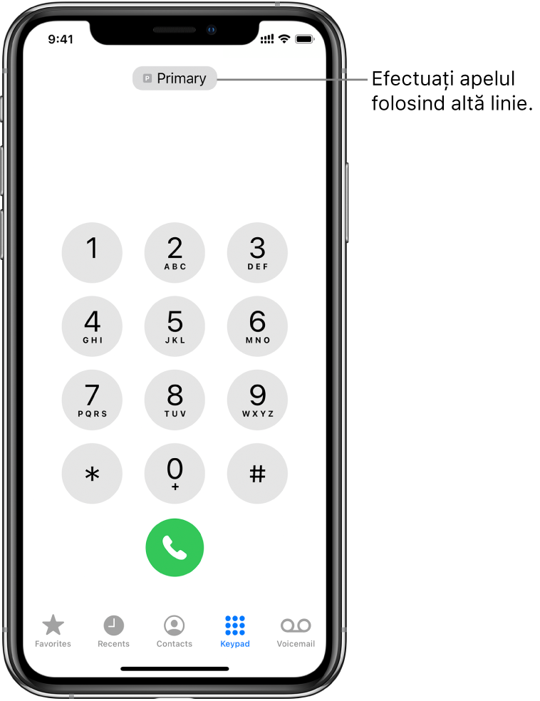 Tastele Telefon. În partea de jos a ecranului, de la stânga la dreapta sunt filele: Favorite, Recente, Contacte, Taste și Mesagerie.