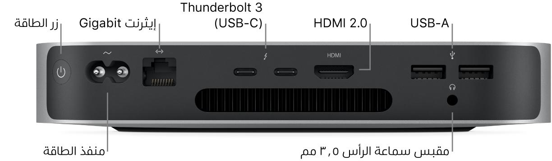 الجزء الخلفي من Macmini المزود بشريحة AppleM1 يظهر فيه زر الطاقة ومنفذ الطاقة ومنفذ إيثرنت Gigabit ومنفذا Thunderbolt3(USB-C) ومنفذ HDMI ومنفذا USB-A ومقبس سماعة رأس ٣٫٥ مم.