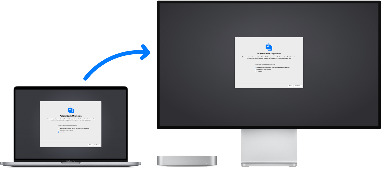 Una MacBook (computadora antigua) mostrando la pantalla de Asistente de Migración, conectada a una Macmini (computadora nueva) que también tiene la pantalla de Asistente de Migración abierta.