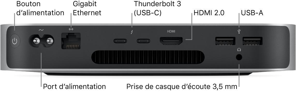 L'arrière du Macmini avec puce Apple M1, présentant le bouton d'alimentation, un port d'alimentation, un port Gigabit Ethernet, deux ports Thunderbolt3 (USB-C), un port HDMI, deux ports USBA et la prise casque de 3,5mm.