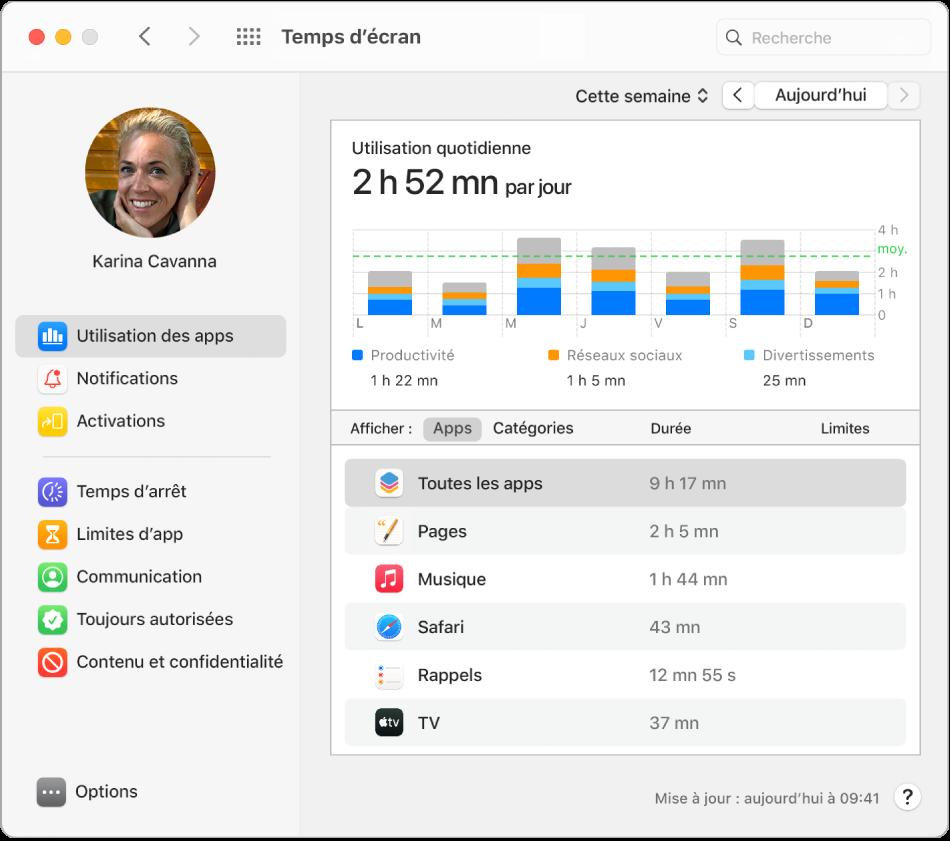 Fenêtre Temps d'écran indiquant le temps passé sur différentes apps.