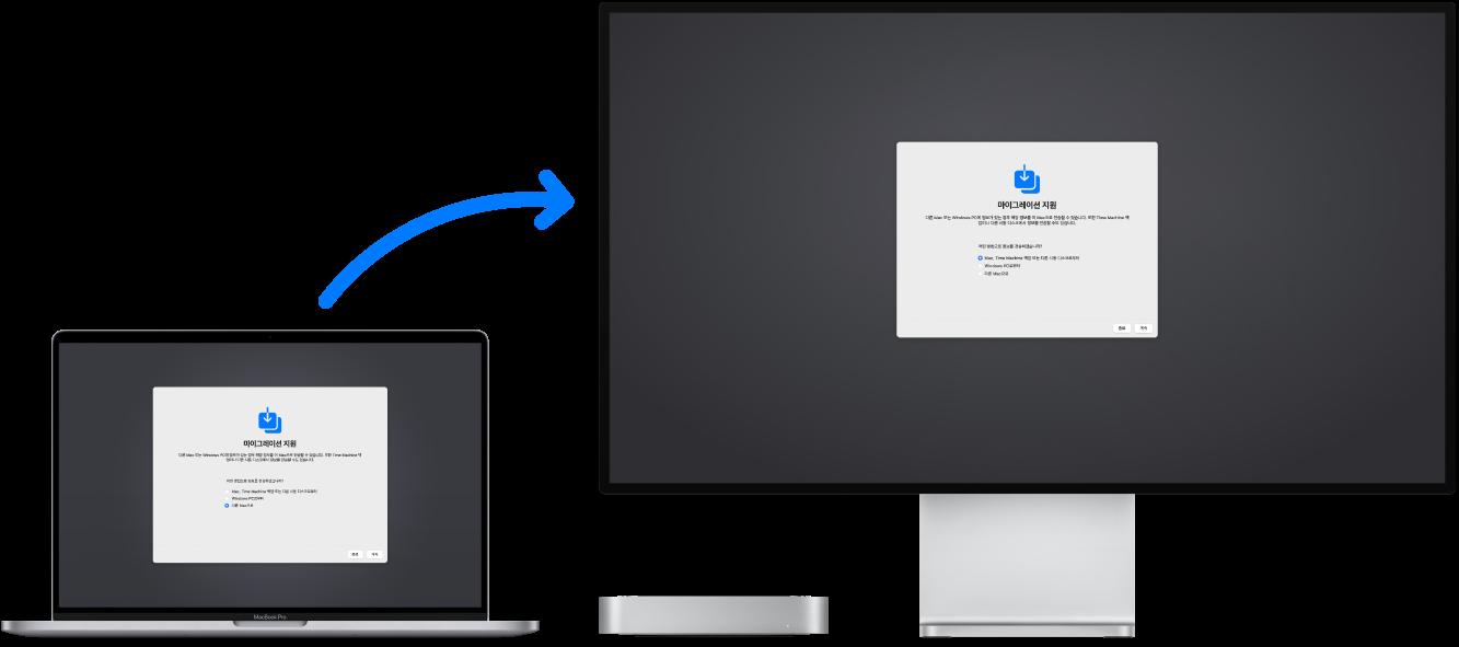 마이그레이션 지원 화면이 표시된 MacBook(이전 컴퓨터)과 MacBook에 연결된 Mac min(새로운 컴퓨터). Mac mini에도 마이그레이션 지원 화면이 열려 있음.