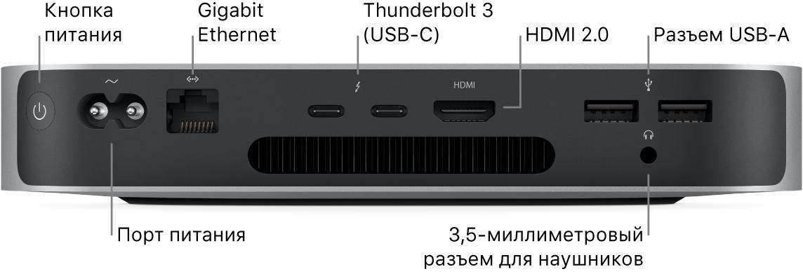 Macmini c чипом AppleM1, вид сзади. Показаны кнопка питания, порт питания, порт Gigabit Ethernet, два порта Thunderbolt3 (USB-C), порт HDMI, два порта USB-A иразъем для наушников 3,5мм.