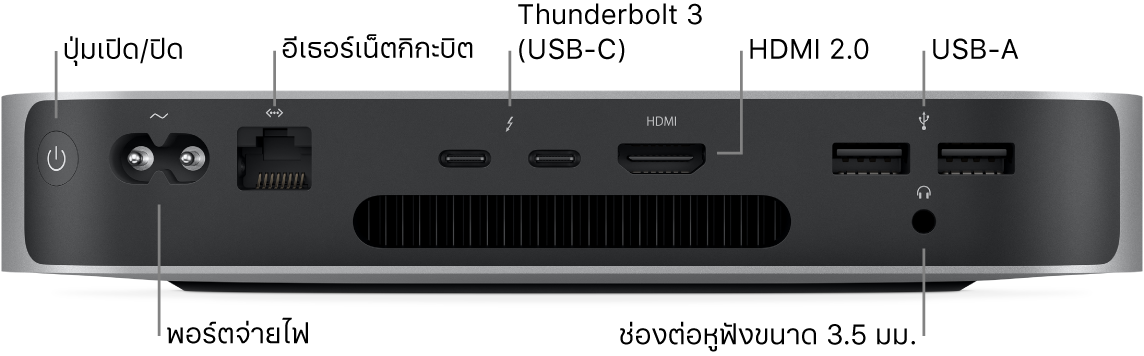 ด้านหลังของ Mac mini ที่มีชิพ Apple M1 ที่แสดงปุ่มเปิด/ปิด, ช่องเสียบสายไฟ, พอร์ตอีเธอร์เน็ตกิกะบิต, พอร์ต Thunderbolt3 (USB-C) จำนวนสองพอร์ต, พอร์ต HDMI, พอร์ต USB-A จำนวนสองพอร์ต และช่องต่อหูฟังขนาด 3.5 มม.