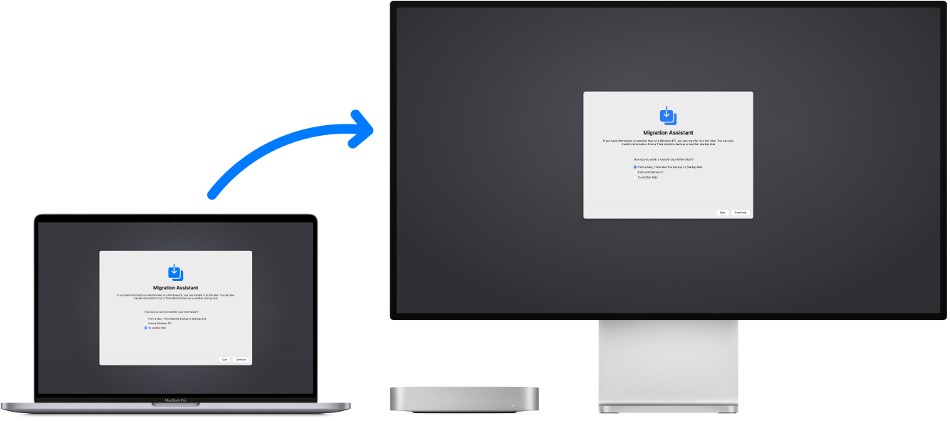 Geçiş Yardımcısı ekranını gösteren bir MacBook (eski bilgisayar), yine Geçiş Yardımcısı ekranının açık olduğu bir Mac mini'ye (yeni bilgisayar) bağlı.