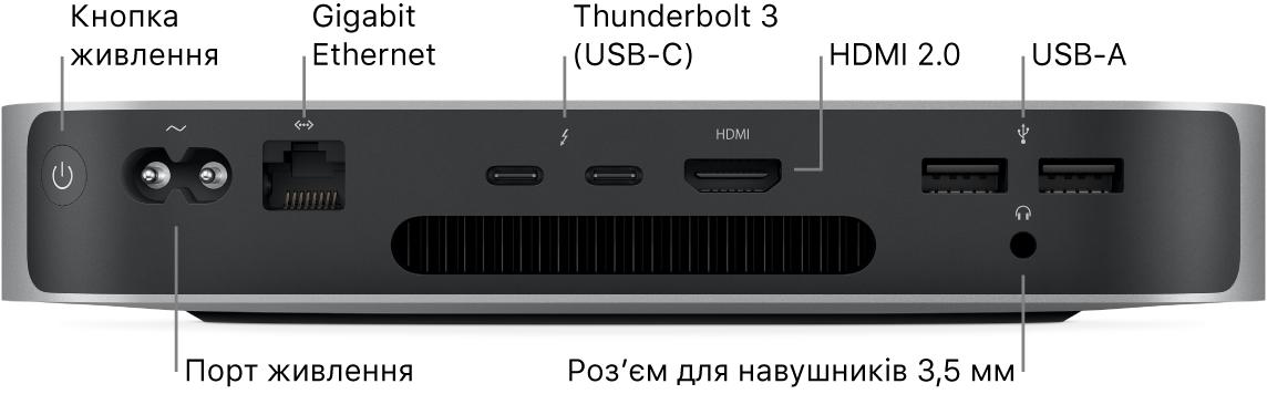Задня частина Mac mini з процесором Apple M1 із кнопкою живлення, портом живлення, портом Gigabit Ethernet, двома портами Thunderbolt3 (USB-C), портом HDMI, двома портами USB-A і гніздом для навушників 3,5мм.