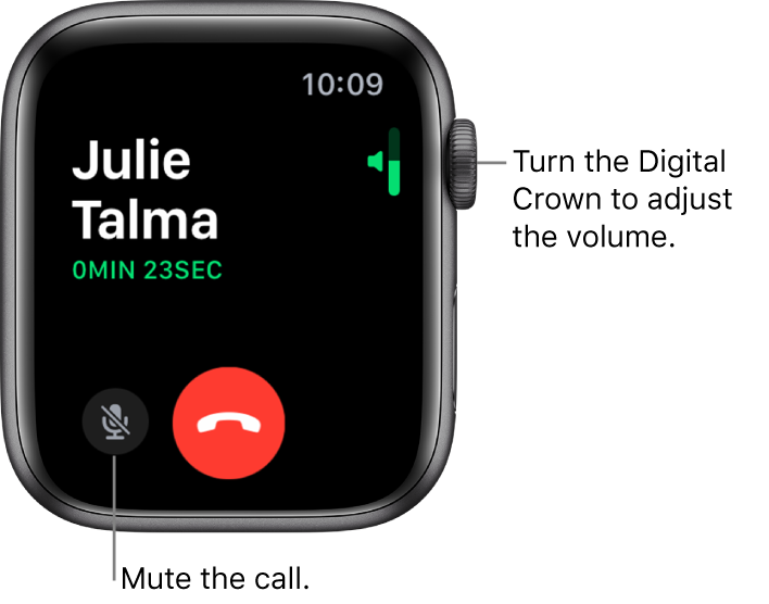 During an incoming phone call, the screen shows the horizontal volume indicator at the top right, the Mute button at the bottom left, and the red Decline button. The duration of the call appears below the caller's name.