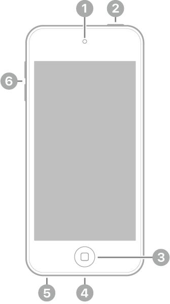 El frente del iPodtouch.