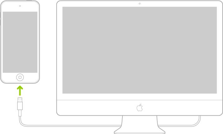 iPodtouch conectado a una Mac.