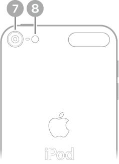 El reverso del iPodtouch.