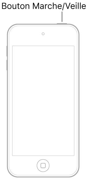 Illustration d'un iPodtouch avec l'écran orienté vers le haut. Le bouton Marche/Veille se trouve sur le dessus de l'iPodtouch.