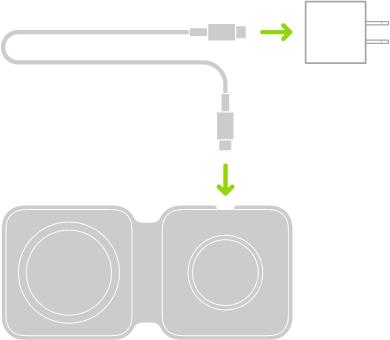 Une illustration présentant une extrémité d'un câble reliée à un adaptateur secteur et l'autre extrémité reliée au chargeur double MagSafe.