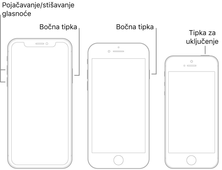 Ilustracije tri različita modela iPhone uređaja, svi sa zaslonima okrenutima prema gore. Aplikacija lijevo prikazuje tipke za pojačavanje i stišavanje glasnoće na lijevoj strani uređaja. Bočna tipka se pojavljuje na desnoj. Srednja ilustracija prikazuje bočne tipke na desnoj strani uređaja. Desna ilustracija prikazuje tipku za pripravno stanje/uključenje na vrhu uređaja.