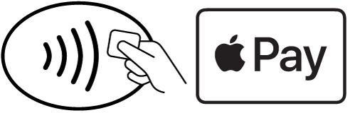 Symbolen op contactloze kaartlezers.