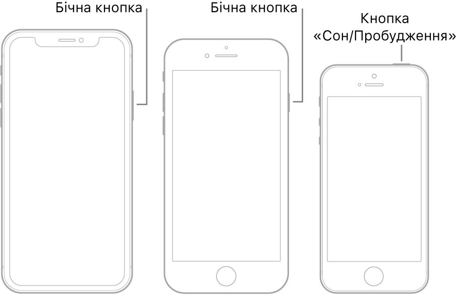 Ілюстрація, на якій показано розташування бічної кнопки та кнопки «Сон/Збудити» на.