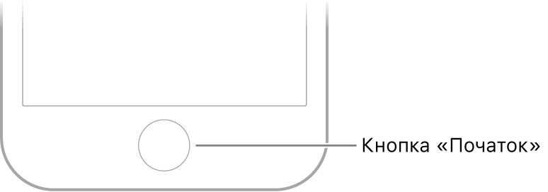 Кнопка «Початок» унизу iPhone.
