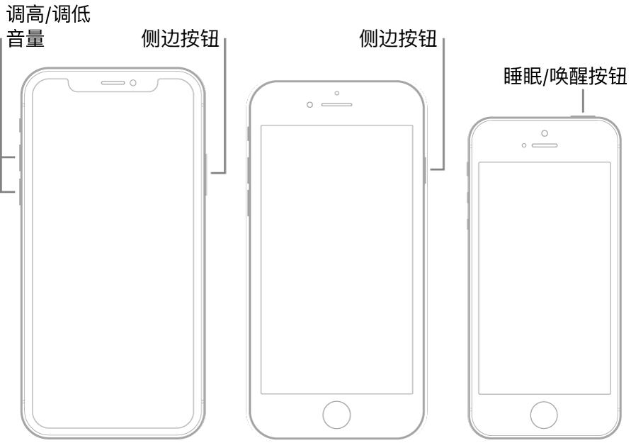 三种不同机型的 iPhone 插图,屏幕均朝上。最左边的插图显示设备左侧的调高音量和调低音量按钮。右侧显示侧边按钮。中间的插图显示设备右侧的侧边按钮。最右边的插图显示设备顶部的睡眠/唤醒按钮。