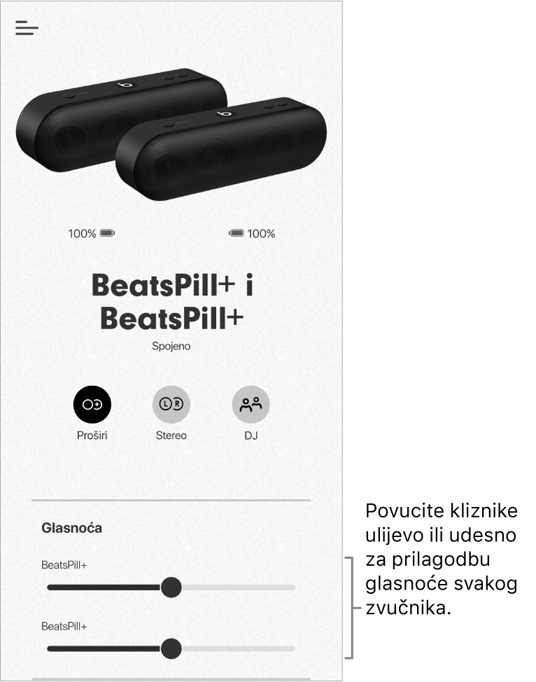 Zaslon aplikacije Beats u modu Pojačanje prikazuje kontrole glasnoće za dva zvučnika