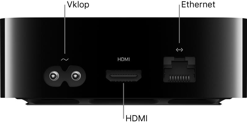 Zadnja stran naprave Apple TV 4K s poudarjenimi vhodi