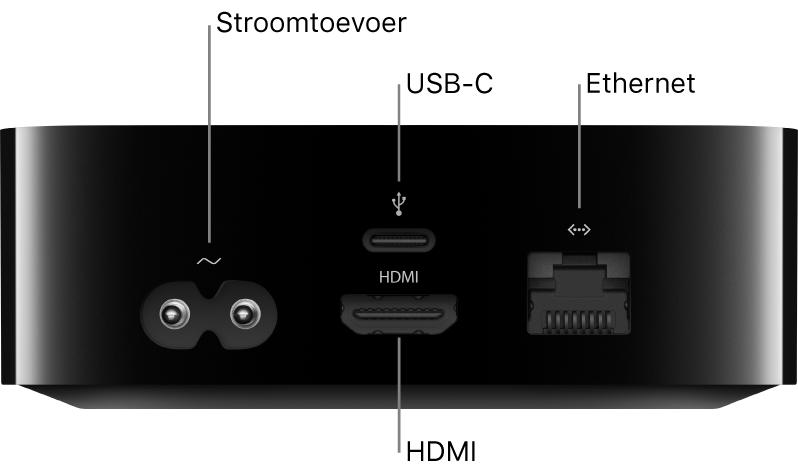 Achterkant van AppleTVHD met bijschriften voor poorten