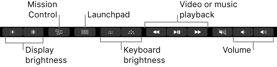Buttons in the expanded Control Strip include — from left to right — display brightness, Mission Control, Launchpad, keyboard brightness, video or music playback, and volume.