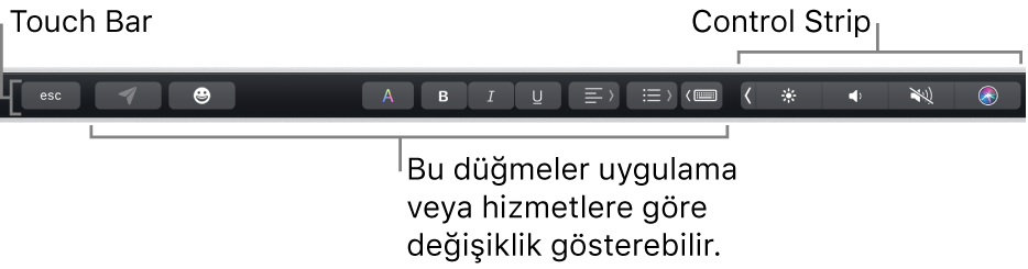 Klavyenin üst tarafında uygulamaya veya göreve göre değişen düğmeleri ve sağ tarafta içeriği gizlenmiş Control Strip'i gösteren Touch Bar.