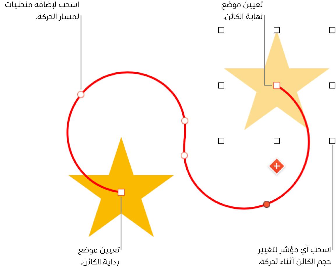 كائن مع مسار نقل منحنٍ مخصص. كائن غير شفاف يظهر فيه موضع البداية وكائن شفاف يظهر فيه موضع النهائية.